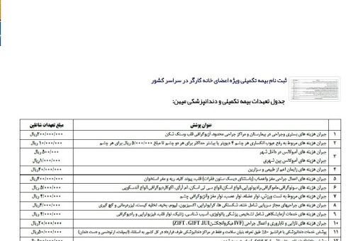 قسمت دوم از مجموعه گزارش تحلیلی خانه کارگر در جغرافیای سیاسی قدرت ایران