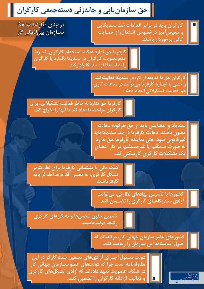 حق سازمان یابی و چانه زنی جمعی1